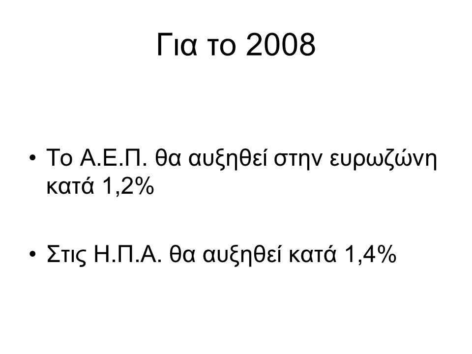 Για το 2008 Το Α.Ε.Π. θα αυξηθεί στην ευρωζώνη κατά 1,2% Στις Η.Π.Α. θα αυξηθεί κατά 1,4%