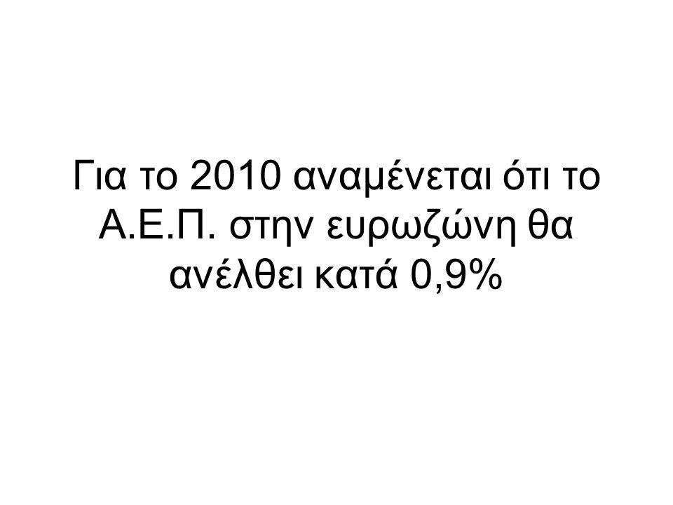 Για το 2010 αναμένεται ότι το Α.Ε.Π. στην ευρωζώνη θα ανέλθει κατά 0,9%