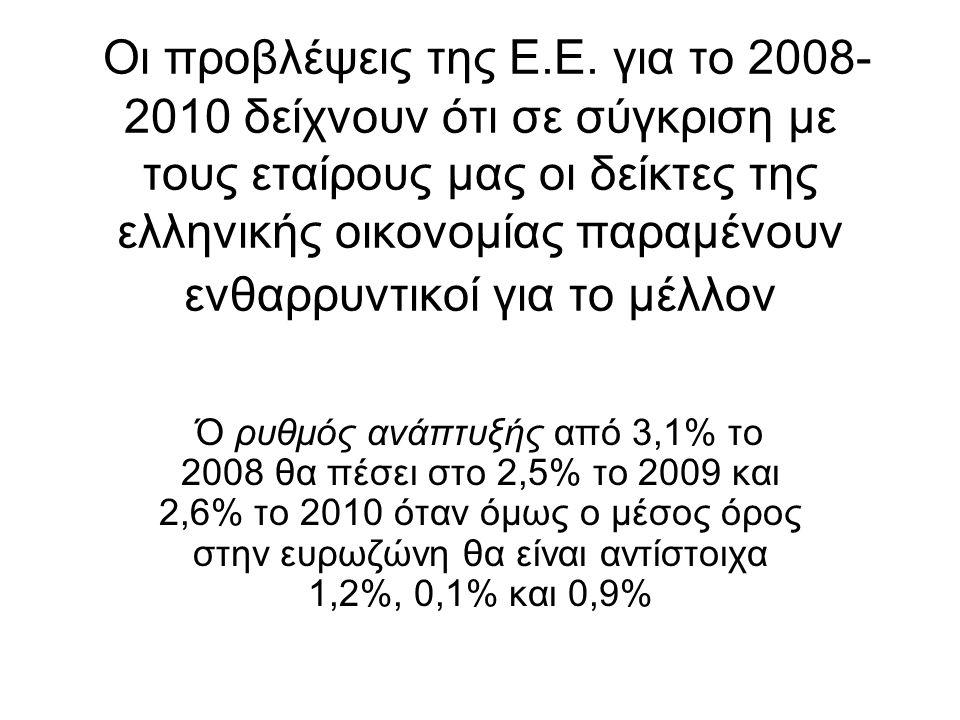 Οι προβλέψεις της Ε.Ε.