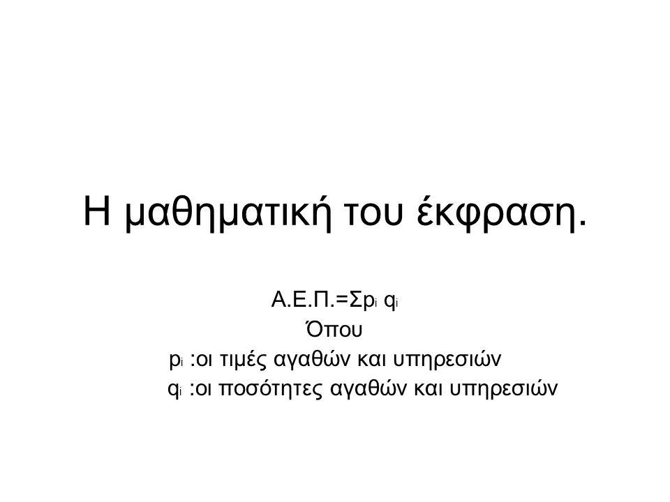 Η μαθηματική του έκφραση.