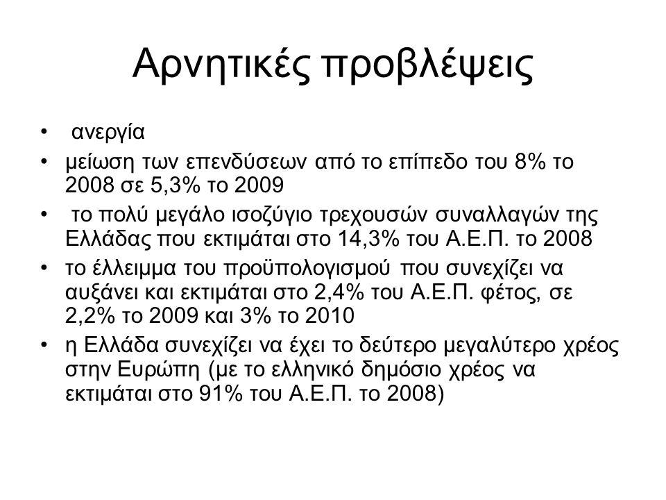Αρνητικές προβλέψεις ανεργία μείωση των επενδύσεων από το επίπεδο του 8% το 2008 σε 5,3% το 2009 το πολύ μεγάλο ισοζύγιο τρεχουσών συναλλαγών της Ελλάδας που εκτιμάται στο 14,3% του Α.Ε.Π.