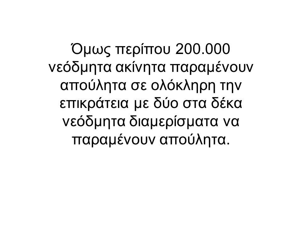 Όμως περίπου 200.000 νεόδμητα ακίνητα παραμένουν απούλητα σε ολόκληρη την επικράτεια με δύο στα δέκα νεόδμητα διαμερίσματα να παραμένουν απούλητα.