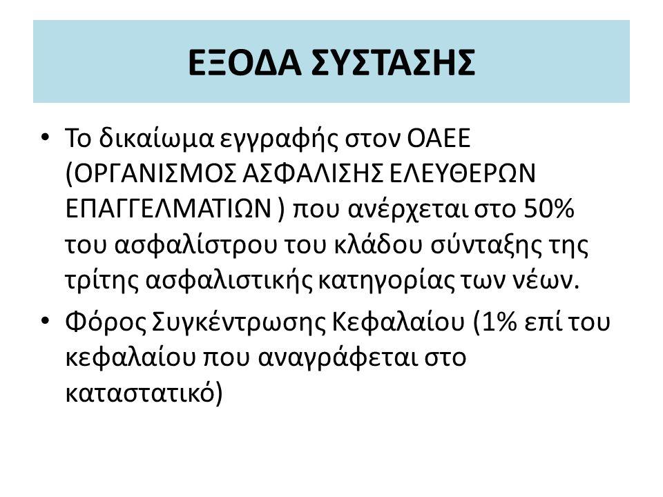 ΕΞΟΔΑ ΣΥΣΤΑΣΗΣ Το δικαίωμα εγγραφής στον ΟΑΕΕ (ΟΡΓΑΝΙΣΜΟΣ ΑΣΦΑΛΙΣΗΣ ΕΛΕΥΘΕΡΩΝ ΕΠΑΓΓΕΛΜΑΤΙΩΝ ) που ανέρχεται στο 50% του ασφαλίστρου του κλάδου σύνταξης της τρίτης ασφαλιστικής κατηγορίας των νέων.