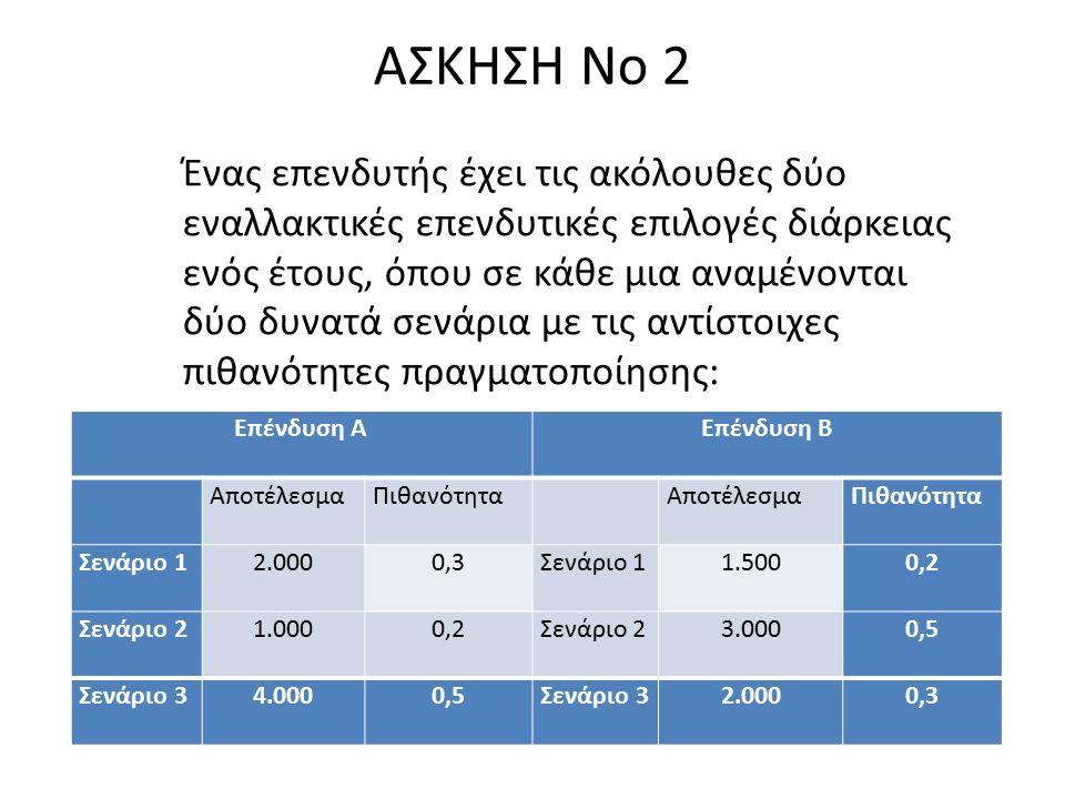 ΑΣΚΗΣΗ Νο 2 Επένδυση ΑΕπένδυση Β ΑποτέλεσμαΠιθανότητα ΑποτέλεσμαΠιθανότητα Σενάριο 12.0000,3Σενάριο 11.5000,2 Σενάριο 21.0000,2Σενάριο 23.0000,5 Σενάριο 34.0000,5Σενάριο 32.0000,3 Ένας επενδυτής έχει τις ακόλουθες δύο εναλλακτικές επενδυτικές επιλογές διάρκειας ενός έτους, όπου σε κάθε μια αναμένονται δύο δυνατά σενάρια με τις αντίστοιχες πιθανότητες πραγματοποίησης: