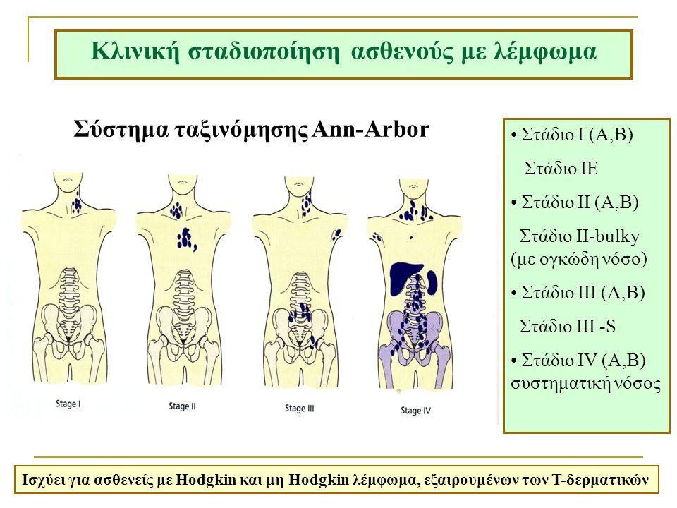Κλινική σταδιοποίηση ασθενούς με λέμφωμα Στάδιο Ι (A,B) Στάδιο ΙE Στάδιο ΙΙ (A,B) Στάδιο ΙΙ-bulky (με ογκώδη νόσο) Στάδιο ΙΙΙ (A,B) Στάδιο ΙΙΙ -S Στάδιο IV (Α,Β) συστηματική νόσος Σύστημα ταξινόμησης Ann-Arbor Ισχύει για ασθενείς με Hodgkin και μη Hodgkin λέμφωμα, εξαιρουμένων των Τ-δερματικών