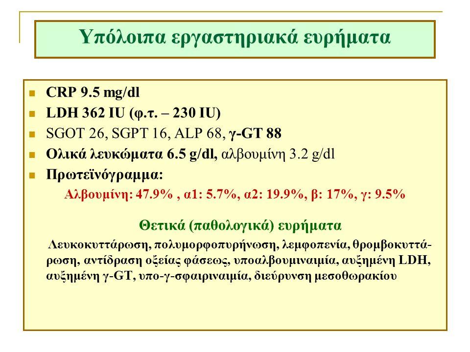 Υπόλοιπα εργαστηριακά ευρήματα CRP 9.5 mg/dl LDH 362 IU (φ.τ.