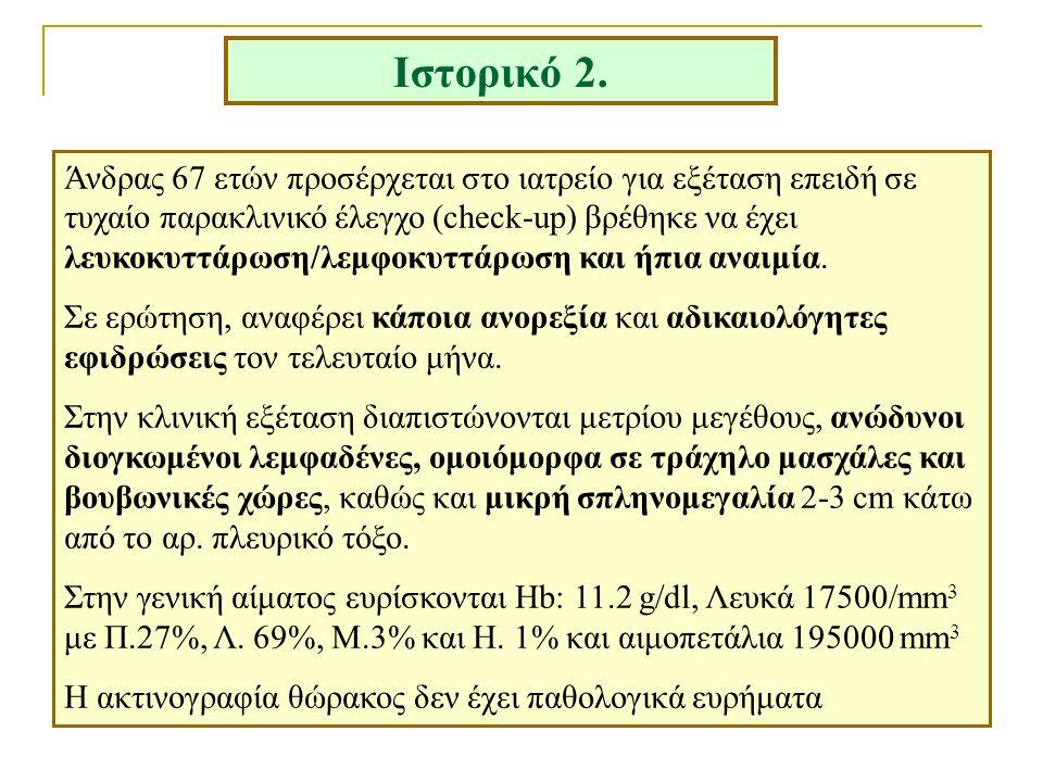 Ιστορικό 2.