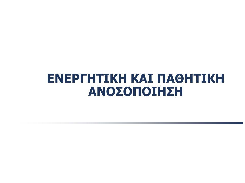 22 Κλινική Ανοσολογία: Μ. Ραπτοπούλου- Γιγή και συνεργάτες, 2007 Βασικές έννοιες