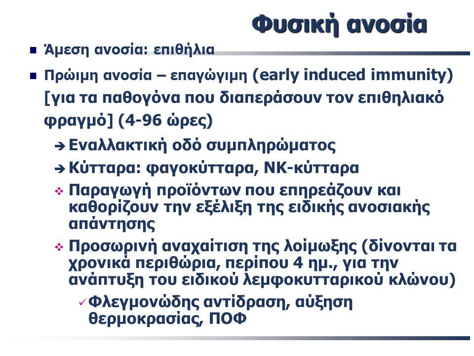 Φυσική ανοσία Άμεση ανοσία: επιθήλια Πρώιμη ανοσία – επαγώγιμη (early induced immunity) [για τα παθογόνα που διαπεράσουν τον επιθηλιακό φραγμό] (4-96