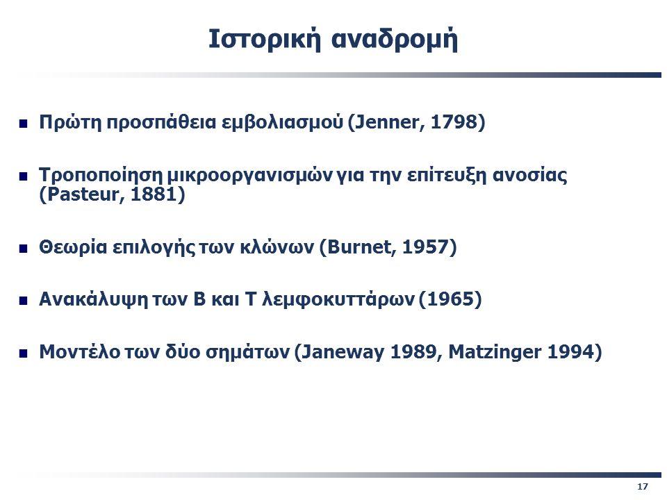 17 Ιστορική αναδρομή Πρώτη προσπάθεια εμβολιασμού (Jenner, 1798) Τροποποίηση μικροοργανισμών για την επίτευξη ανοσίας (Pasteur, 1881) Θεωρία επιλογής