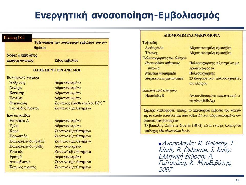 31 Ανοσολογία: R. Goldsby, T. Kindt, B. Osborne, J. Kuby. Eλληνική έκδοση: A. Γαϊτανάκη, Κ. Μπαξεβάνης, 2007 Ενεργητική ανοσοποίηση-Εμβολιασμός