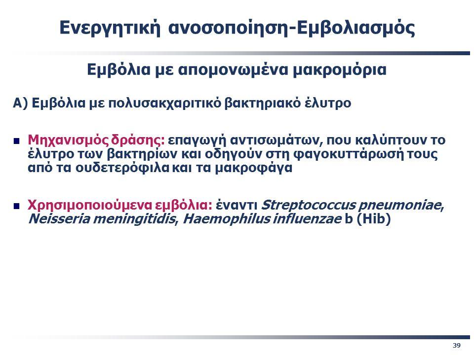 39 Ενεργητική ανοσοποίηση-Εμβολιασμός Εμβόλια με απομονωμένα μακρομόρια Α) Εμβόλια με πολυσακχαριτικό βακτηριακό έλυτρο Μηχανισμός δράσης: επαγωγή αντ