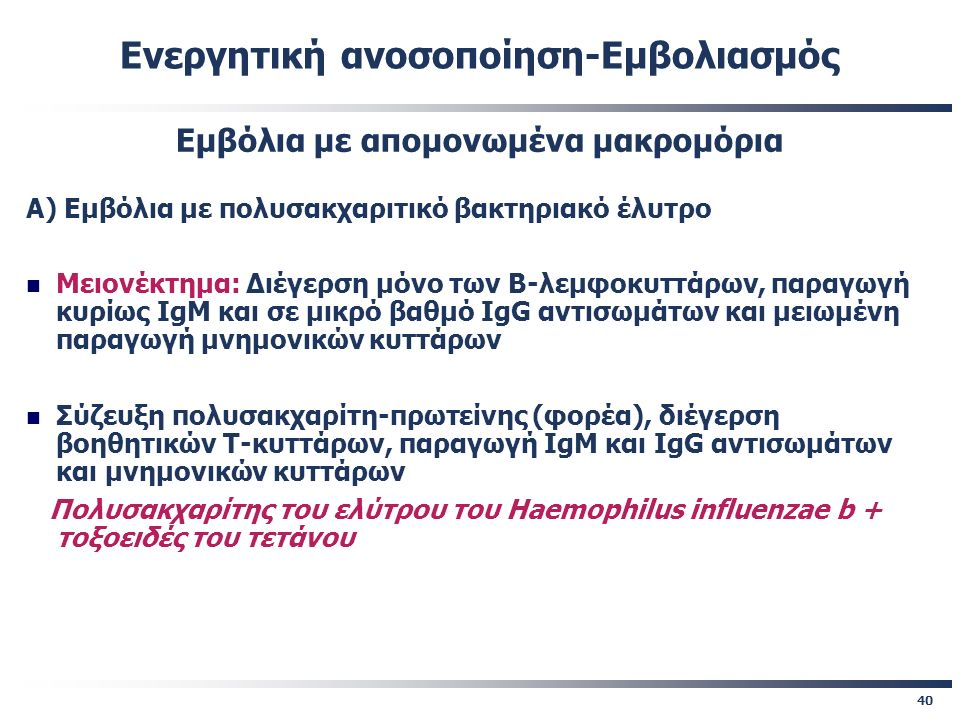 40 Ενεργητική ανοσοποίηση-Εμβολιασμός Εμβόλια με απομονωμένα μακρομόρια Α) Εμβόλια με πολυσακχαριτικό βακτηριακό έλυτρο Μειονέκτημα: Διέγερση μόνο των