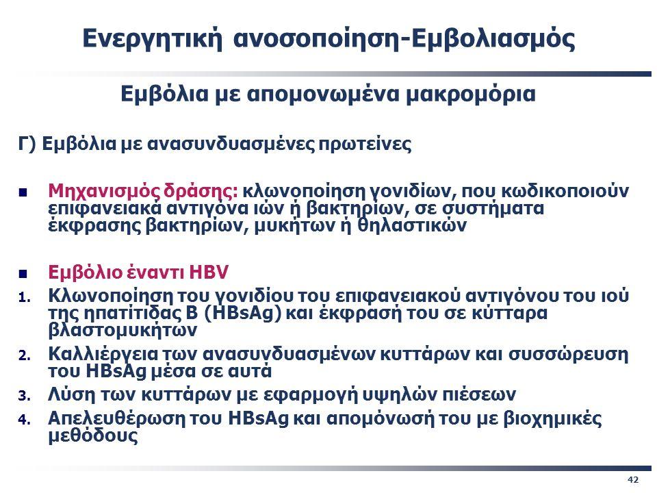 42 Ενεργητική ανοσοποίηση-Εμβολιασμός Εμβόλια με απομονωμένα μακρομόρια Γ) Εμβόλια με ανασυνδυασμένες πρωτείνες Μηχανισμός δράσης: κλωνοποίηση γονιδίω