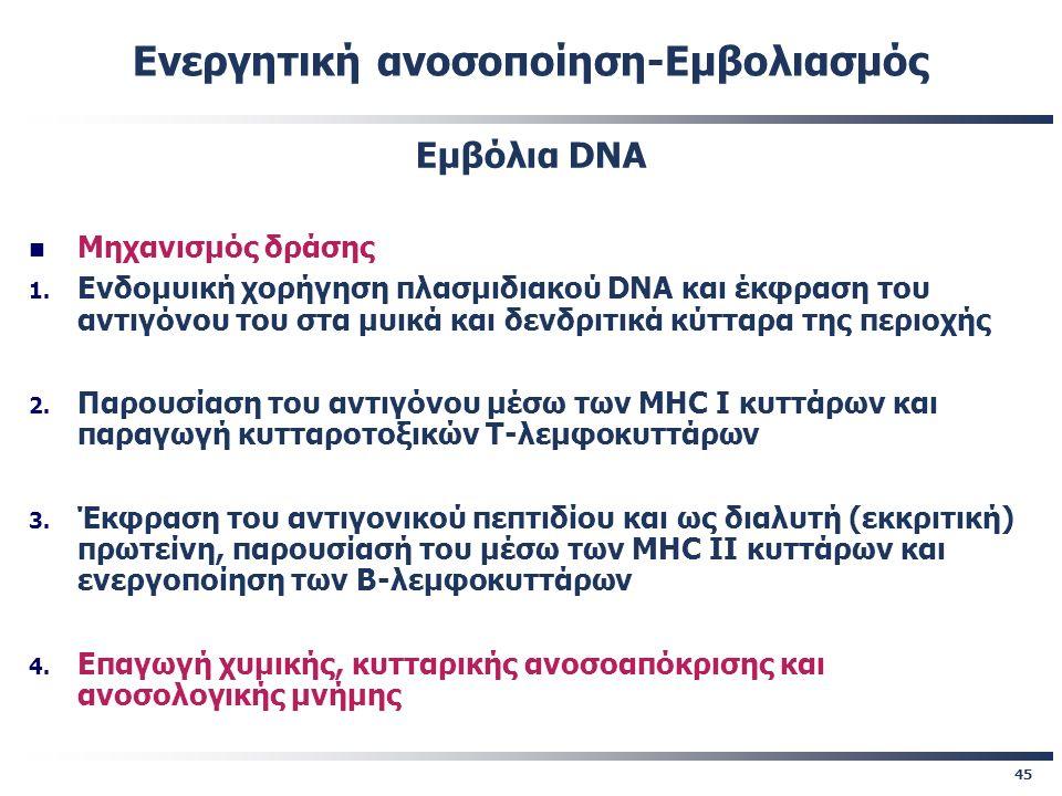 45 Ενεργητική ανοσοποίηση-Εμβολιασμός Εμβόλια DNA Μηχανισμός δράσης 1. Ενδομυική χορήγηση πλασμιδιακού DNA και έκφραση του αντιγόνου του στα μυικά και