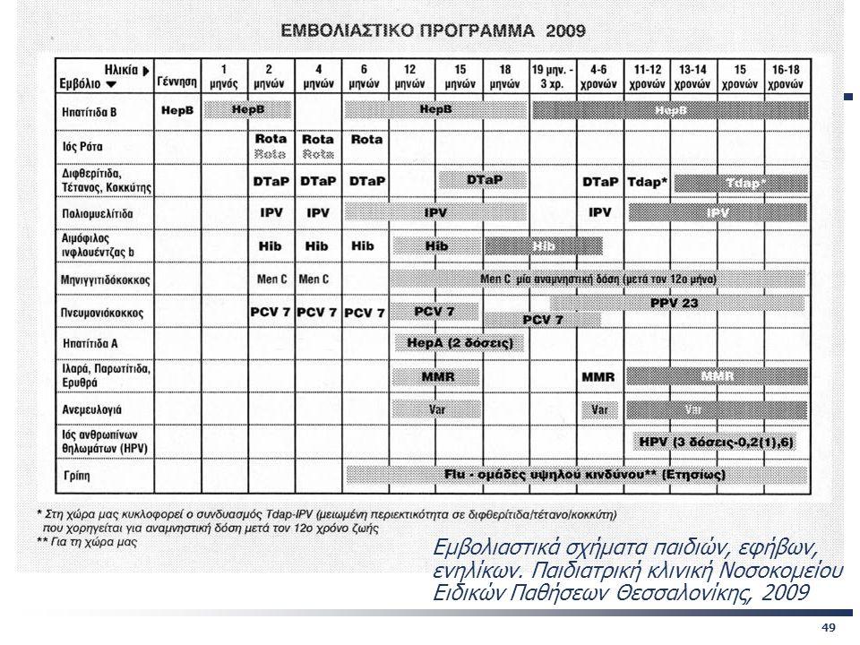 49 Εμβολιαστικά σχήματα παιδιών, εφήβων, ενηλίκων. Παιδιατρική κλινική Νοσοκομείου Ειδικών Παθήσεων Θεσσαλονίκης, 2009