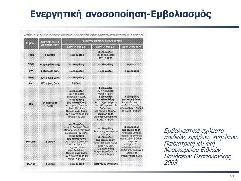 51 Εμβολιαστικά σχήματα παιδιών, εφήβων, ενηλίκων. Παιδιατρική κλινική Νοσοκομείου Ειδικών Παθήσεων Θεσσαλονίκης, 2009 Ενεργητική ανοσοποίηση-Εμβολιασ
