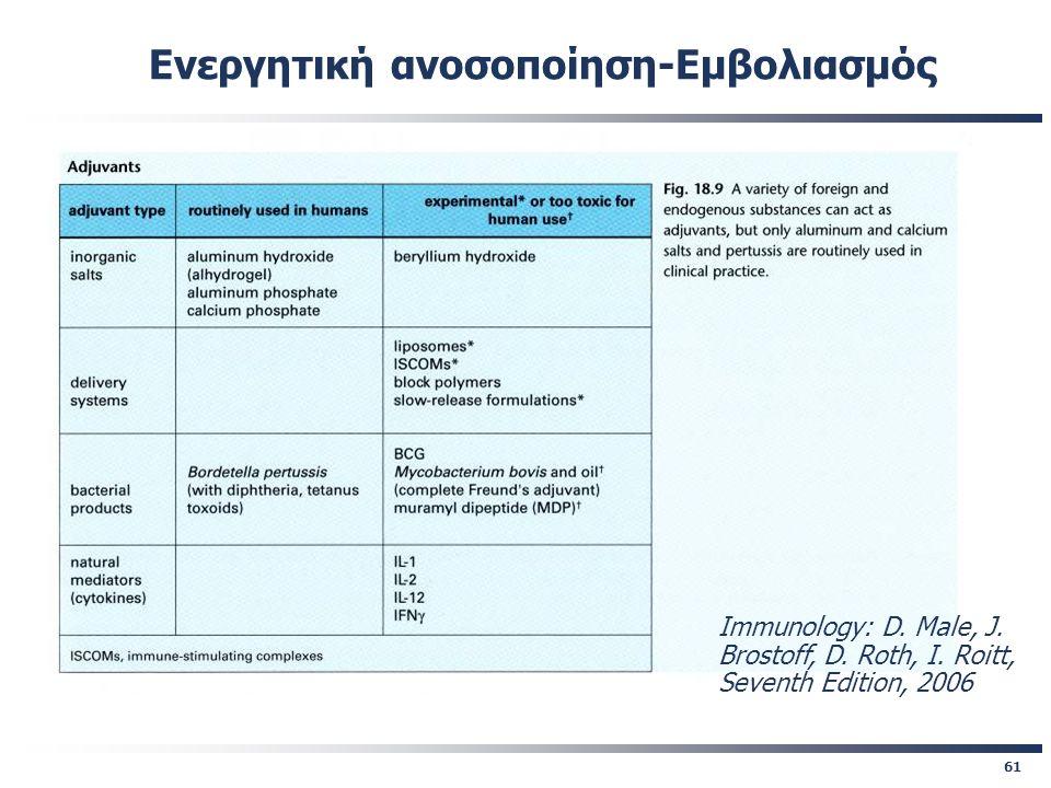 61 Immunology: D. Male, J. Brostoff, D. Roth, I. Roitt, Seventh Edition, 2006 Ενεργητική ανοσοποίηση-Εμβολιασμός