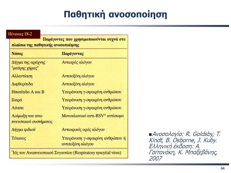 68 Παθητική ανοσοποίηση Ανοσολογία: R. Goldsby, T. Kindt, B. Osborne, J. Kuby. Eλληνική έκδοση: A. Γαϊτανάκη, Κ. Μπαξεβάνης, 2007