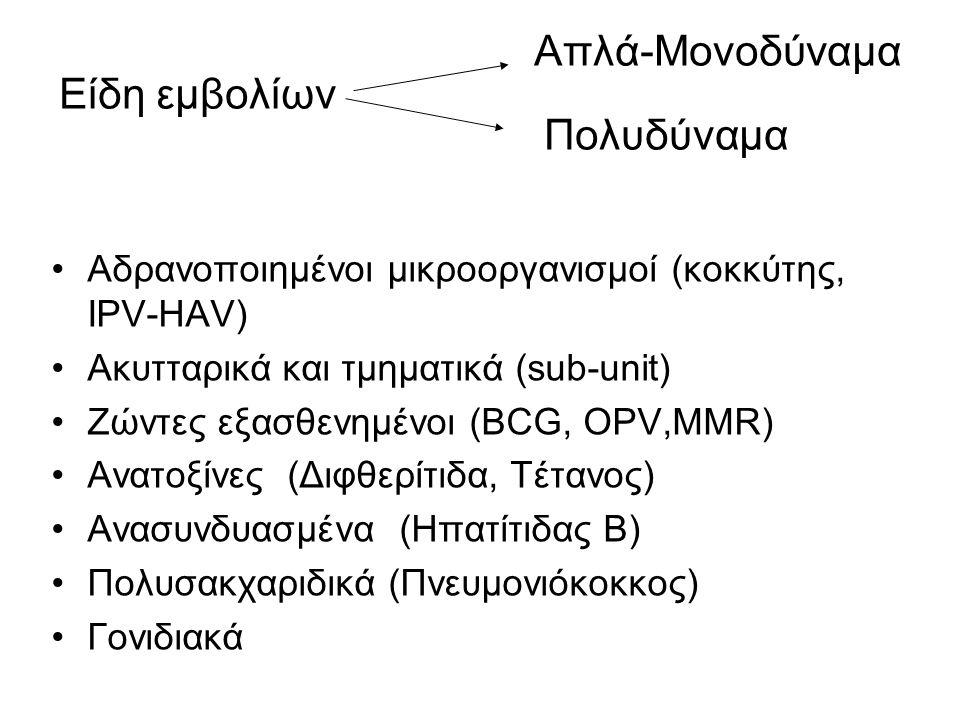 Απλά-Μονοδύναμα Είδη εμβολίων Πολυδύναμα Αδρανοποιημένοι μικροοργανισμοί (κοκκύτης, IPV-HAV) Ακυτταρικά και τμηματικά (sub-unit) Ζώντες εξασθενημένοι (BCG, OPV,MMR) Ανατοξίνες (Διφθερίτιδα, Τέτανος) Ανασυνδυασμένα (Ηπατίτιδας Β) Πολυσακχαριδικά (Πνευμονιόκοκκος) Γονιδιακά