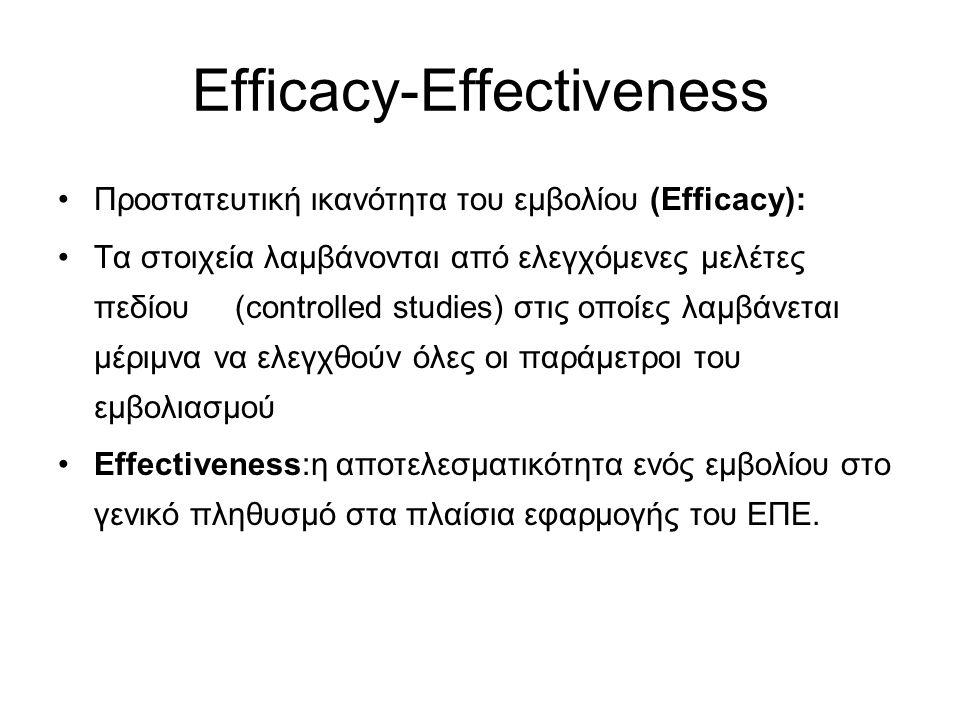 Efficacy-Effectiveness Προστατευτική ικανότητα του εμβολίου (Efficacy): Τα στοιχεία λαμβάνονται από ελεγχόμενες μελέτες πεδίου (controlled studies) στις οποίες λαμβάνεται μέριμνα να ελεγχθούν όλες οι παράμετροι του εμβολιασμού Effectiveness:η αποτελεσματικότητα ενός εμβολίου στο γενικό πληθυσμό στα πλαίσια εφαρμογής του ΕΠΕ.