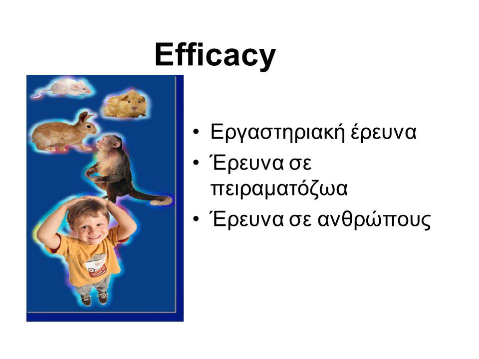 Efficacy Εργαστηριακή έρευνα Έρευνα σε πειραματόζωα Έρευνα σε ανθρώπους