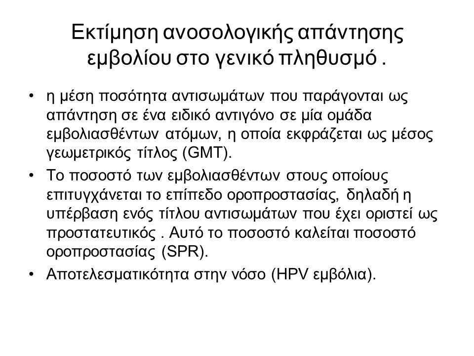 Εκτίμηση ανοσολογικής απάντησης εμβολίου στο γενικό πληθυσμό.