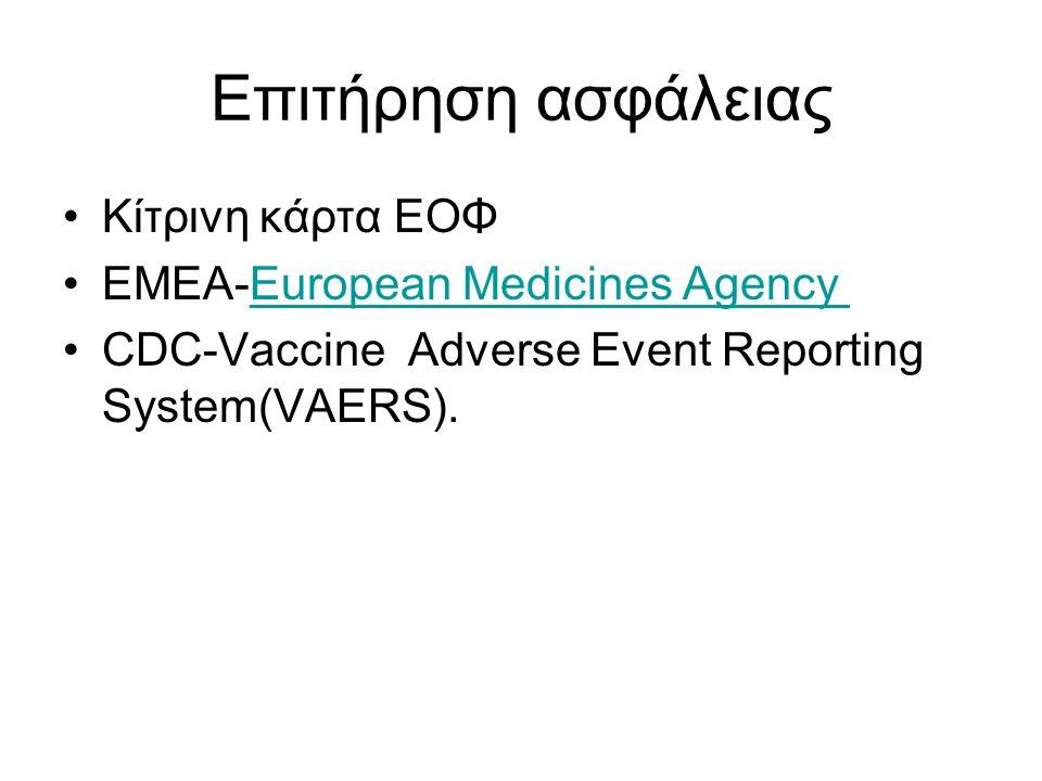 Επιτήρηση ασφάλειας Κίτρινη κάρτα ΕΟΦ ΕΜΕΑ-European Medicines Agency European Medicines Agency CDC-Vaccine Adverse Event Reporting System(VAERS).
