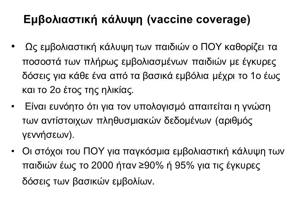 Εμβολιαστική κάλυψη (vaccine coverage) Ως εμβολιαστική κάλυψη των παιδιών ο ΠΟΥ καθορίζει τα ποσοστά των πλήρως εμβολιασμένων παιδιών με έγκυρες δόσεις για κάθε ένα από τα βασικά εμβόλια μέχρι το 1ο έως και το 2ο έτος της ηλικίας.