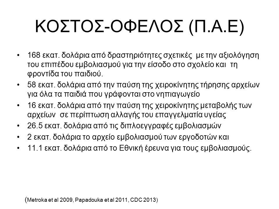 ΚΟΣΤΟΣ-ΟΦΕΛΟΣ (Π.Α.Ε) 168 εκατ.