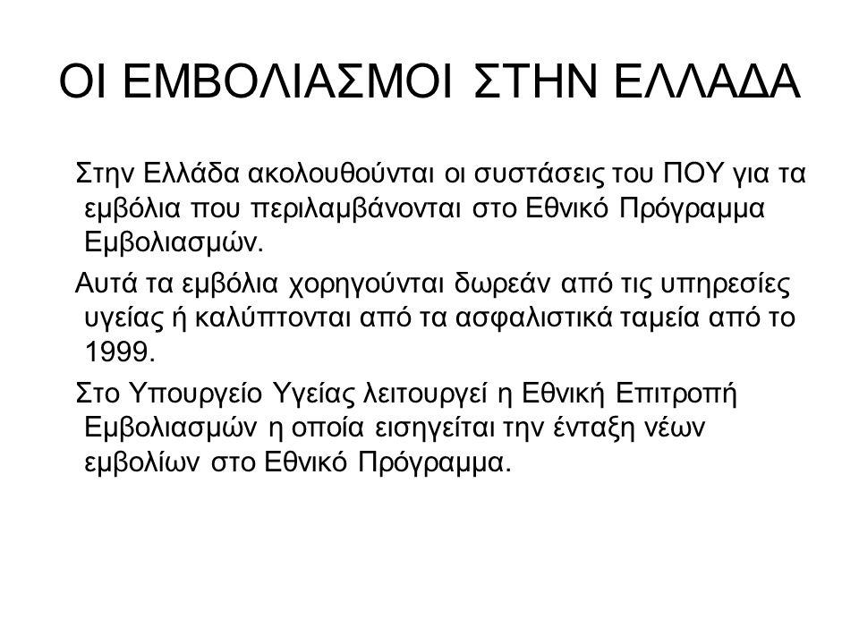 ΟΙ ΕΜΒΟΛΙΑΣΜΟΙ ΣΤΗΝ ΕΛΛΑΔΑ Στην Ελλάδα ακολουθούνται οι συστάσεις του ΠΟΥ για τα εμβόλια που περιλαμβάνονται στο Εθνικό Πρόγραμμα Εμβολιασμών.