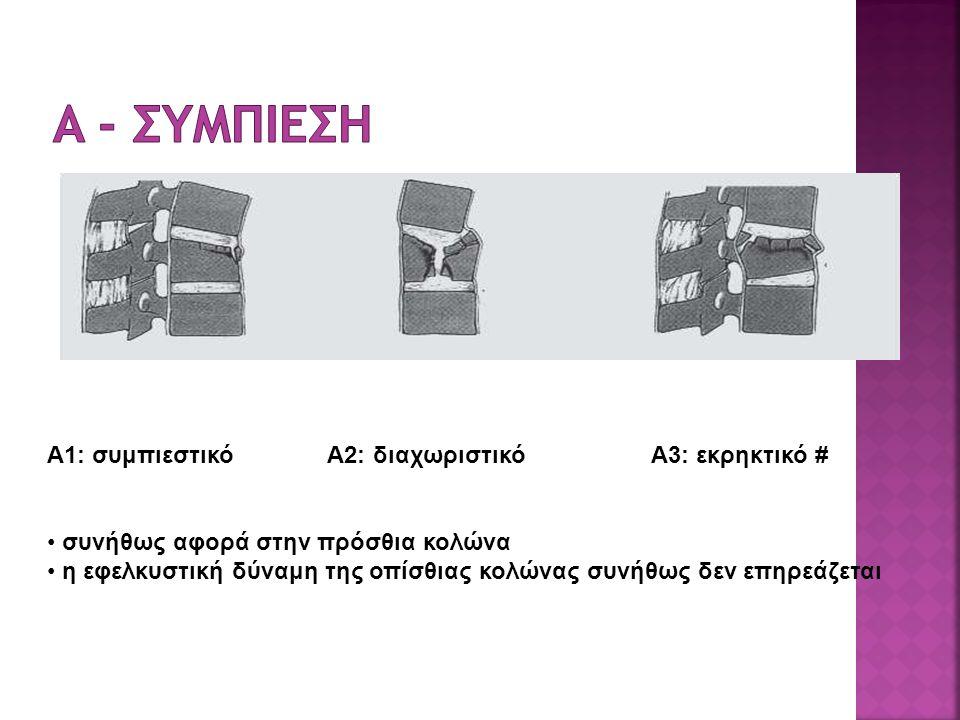 A1: συμπιεστικό A2: διαχωριστικό A3: εκρηκτικό # συνήθως αφορά στην πρόσθια κολώνα η εφελκυστική δύναμη της οπίσθιας κολώνας συνήθως δεν επηρεάζεται