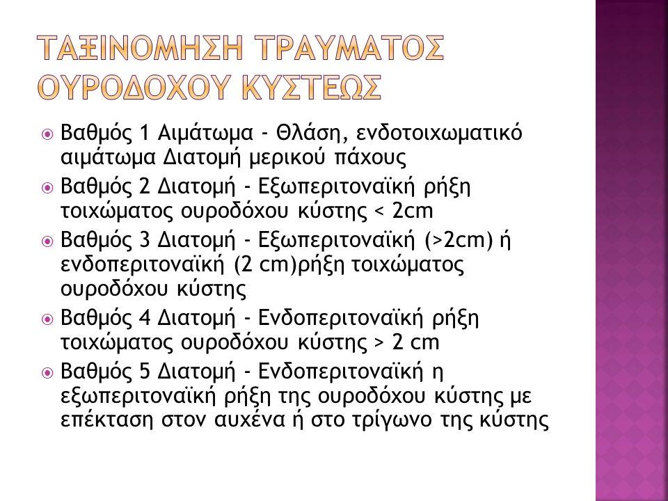  Βαθμός 1 Αιμάτωμα - Θλάση, ενδοτοιχωματικό αιμάτωμα Διατομή μερικού πάχους  Βαθμός 2 Διατομή - Εξωπεριτοναϊκή ρήξη τοιχώματος ουροδόχου κύστης < 2cm  Βαθμός 3 Διατομή - Εξωπεριτοναϊκή (>2cm) ή ενδοπεριτοναϊκή (2 cm)ρήξη τοιχώματος ουροδόχου κύστης  Βαθμός 4 Διατομή - Ενδοπεριτοναϊκή ρήξη τοιχώματος ουροδόχου κύστης > 2 cm  Βαθμός 5 Διατομή - Ενδοπεριτοναϊκή η εξωπεριτοναϊκή ρήξη της ουροδόχου κύστης με επέκταση στον αυχένα ή στο τρίγωνο της κύστης