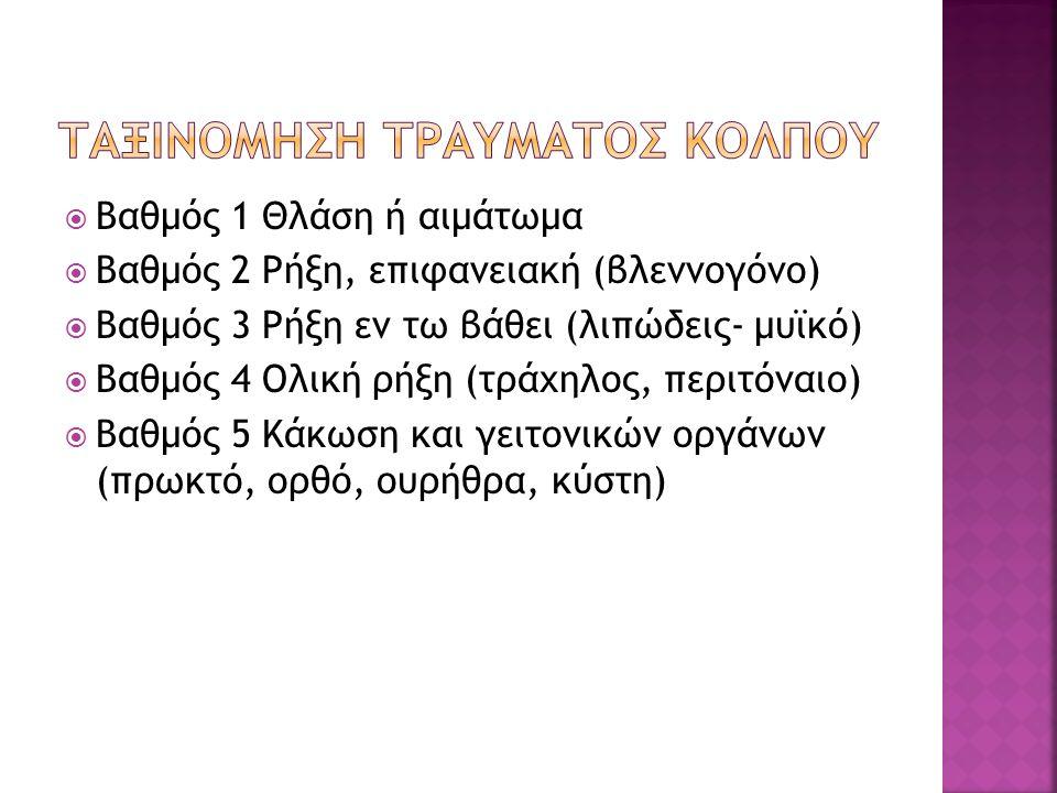  Βαθμός 1 Θλάση ή αιμάτωμα  Βαθμός 2 Ρήξη, επιφανειακή (βλεννογόνο)  Βαθμός 3 Ρήξη εν τω βάθει (λιπώδεις- μυϊκό)  Βαθμός 4 Ολική ρήξη (τράχηλος, περιτόναιο)  Βαθμός 5 Κάκωση και γειτονικών οργάνων (πρωκτό, ορθό, ουρήθρα, κύστη)