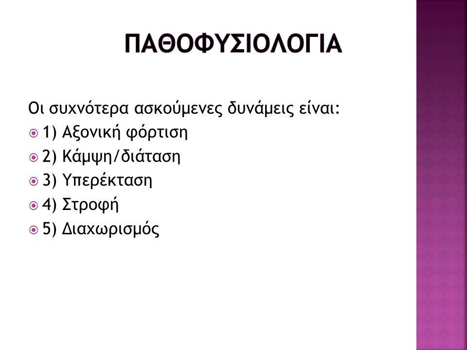 Οι συχνότερα ασκούμενες δυνάμεις είναι:  1) Αξονική φόρτιση  2) Κάμψη/διάταση  3) Υπερέκταση  4) Στροφή  5) Διαχωρισμός