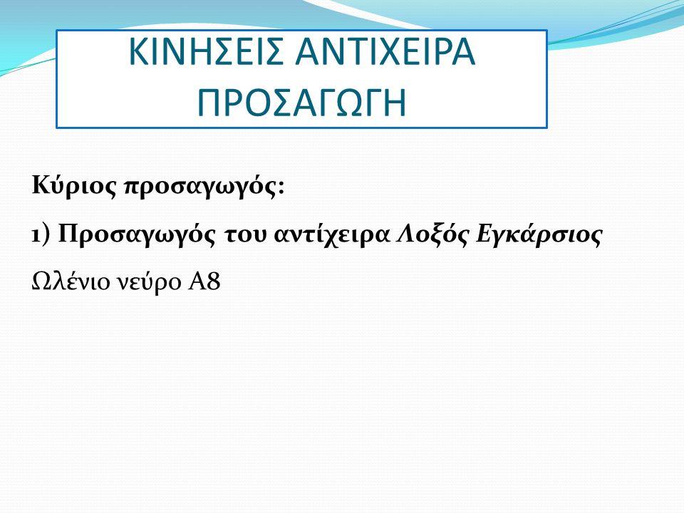 ΚΙΝΗΣΕΙΣ ΑΝΤΙΧΕΙΡΑ ΠΡΟΣΑΓΩΓΗ Κύριος προσαγωγός: 1) Προσαγωγός του αντίχειρα Λοξός Εγκάρσιος Ωλένιο νεύρο Α8