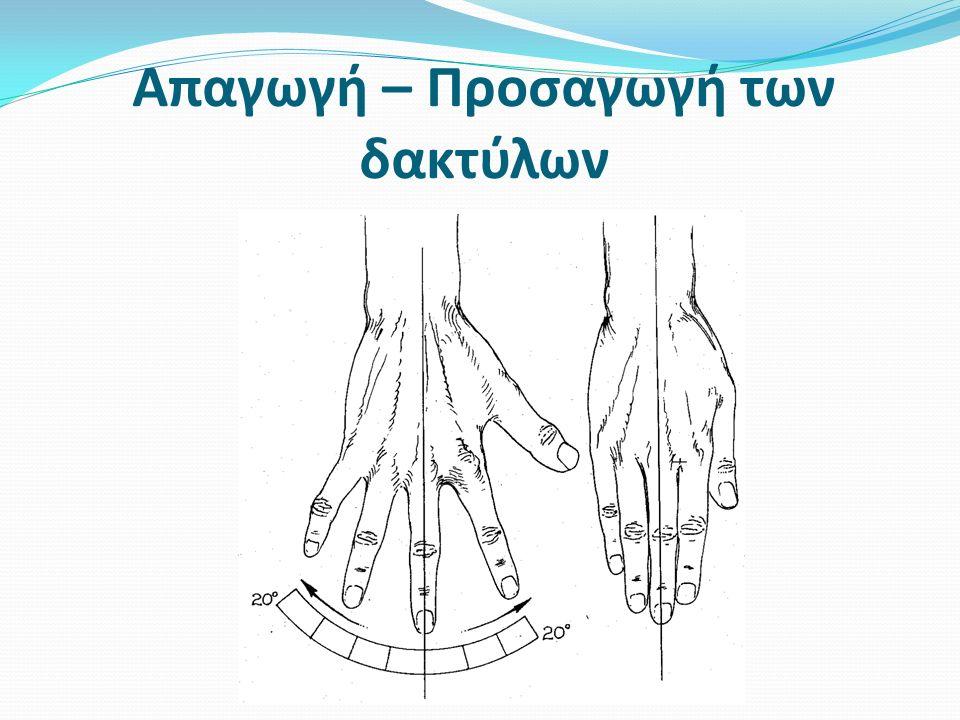 Απαγωγή – Προσαγωγή των δακτύλων