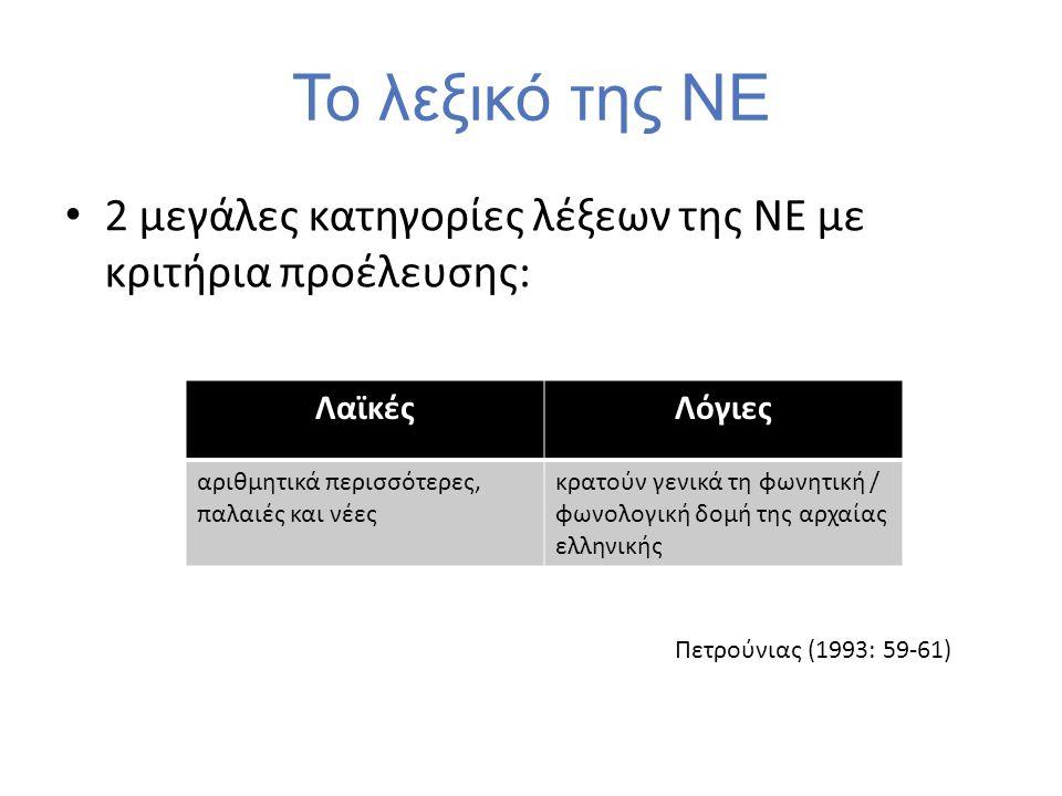 Το λεξικό της ΝΕ 2 μεγάλες κατηγορίες λέξεων της ΝΕ με κριτήρια προέλευσης: ΛαϊκέςΛόγιες αριθμητικά περισσότερες, παλαιές και νέες κρατούν γενικά τη φ