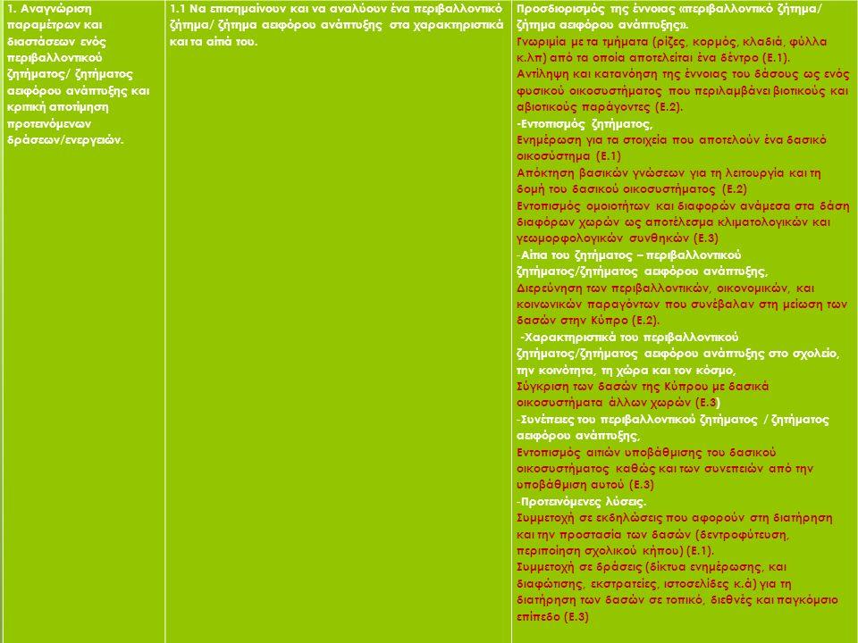 1. Αναγνώριση παραμέτρων και διαστάσεων ενός περιβαλλοντικού ζητήματος/ ζητήματος αειφόρου ανάπτυξης και κριτική αποτίμηση προτεινόμενων δράσεων/ενεργ