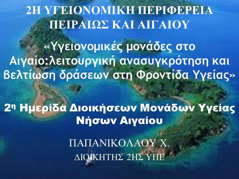 ΣΤΟΧΟΙ Δίκτυο Μονάδων ΠΦΥ περιοχή Α΄ & Β΄ Φ.Υ.
