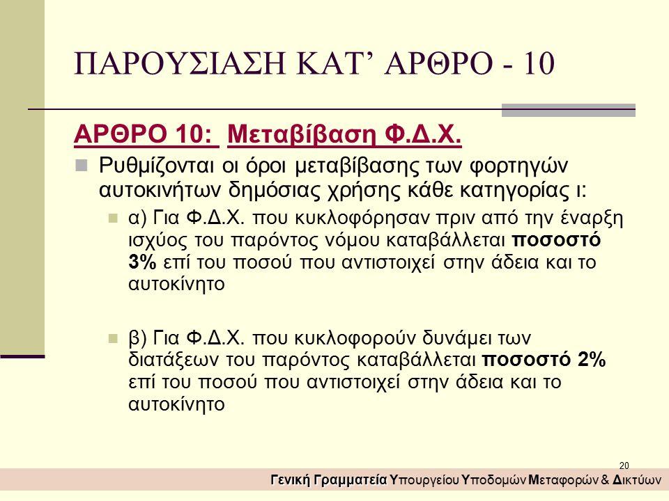 20 ΠΑΡΟΥΣΙΑΣΗ ΚΑΤ' ΑΡΘΡΟ - 10 ΑΡΘΡΟ 10: Μεταβίβαση Φ.Δ.Χ.