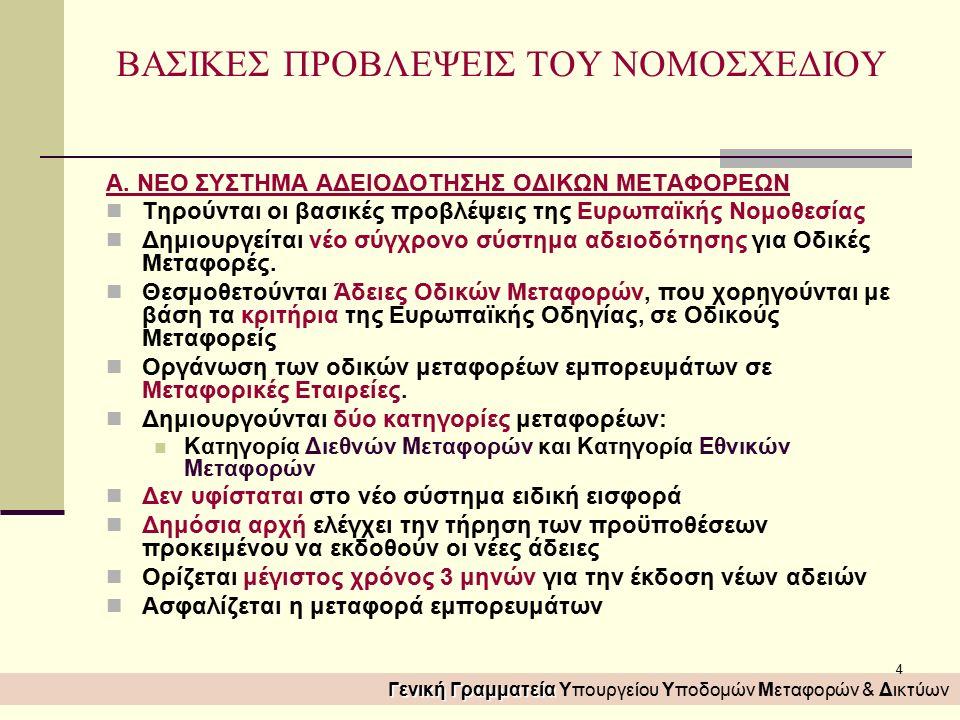 4 ΒΑΣΙΚΕΣ ΠΡΟΒΛΕΨΕΙΣ ΤΟΥ ΝΟΜΟΣΧΕΔΙΟΥ Α.