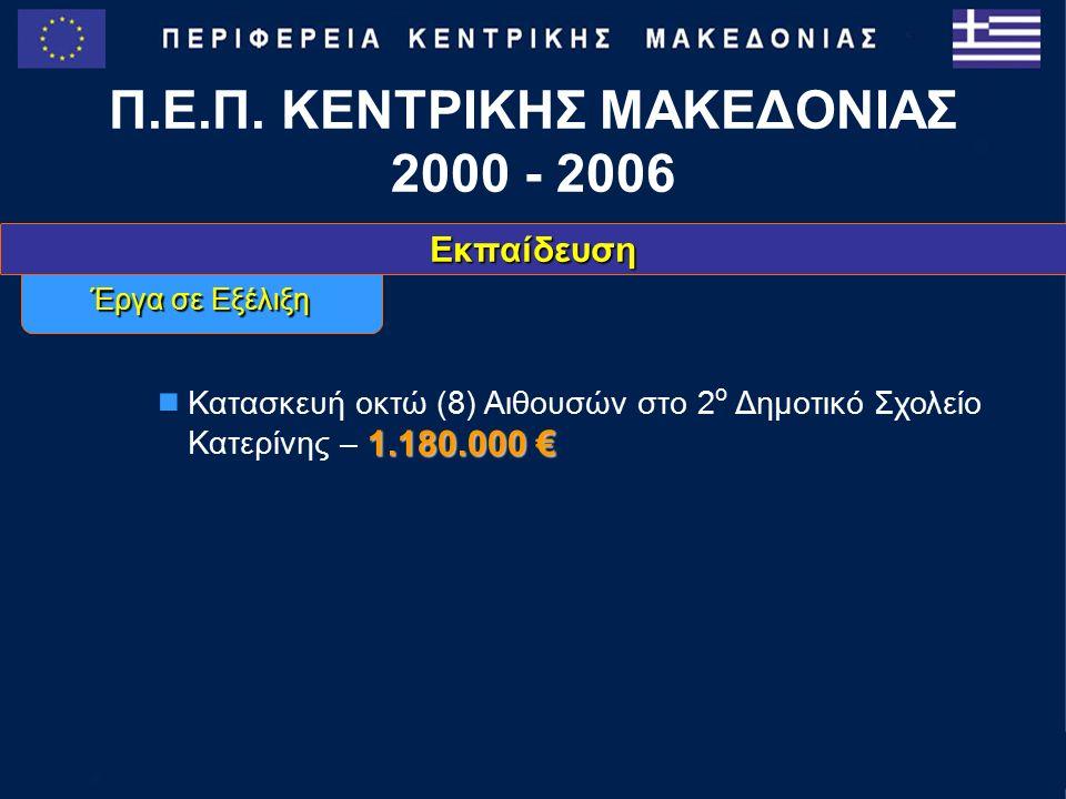 Έργα σε Εξέλιξη Εκπαίδευση 1.180.000 €  Κατασκευή οκτώ (8) Αιθουσών στο 2 ο Δημοτικό Σχολείο Κατερίνης – 1.180.000 € Π.Ε.Π.