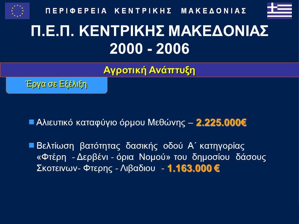 Υλοποιούμενα Επενδυτικά Σχέδια Επενδύσεις  Τουρισμός : 59  Μεταποίηση / Υπηρεσίες : 64  Αγροτική Ανάπτυξη : 14 Π.Ε.Π.