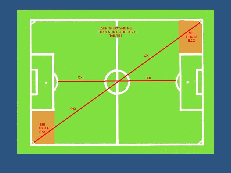 ΕΚΤΕΛΕΣΗ ΠΕΝΑΛΤΥ  Ο παίκτης που θα εκτελέσει το πέναλτυ δηλώνεται – ξεχωρίζεται  Η μπάλα χτυπιέται μόνο μπροστά  Αν με το χτύπημα σκάσει η μπάλα  Αν με το χτύπημα έλθει η μπάλα σε επαφή με ξένο σώμα