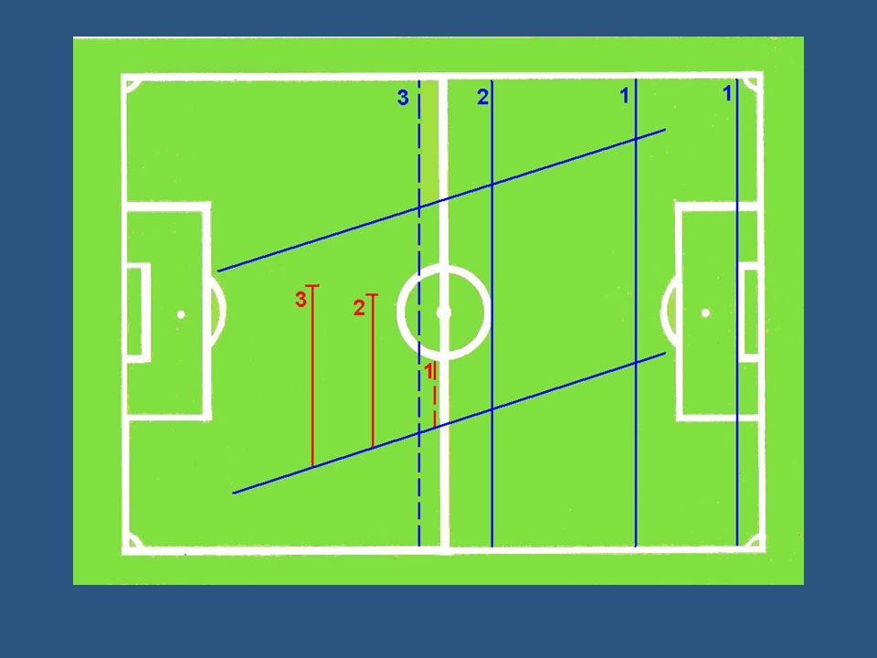 ΠΑΡΑΒΑΣΕΙΣ  Αν ο παίκτης σουτάρει χωρίς να λάβει το σήμα του διαιτητή  Αν ενώ δηλώνεται άλλος τρέχει και χτυπά την μπάλα άλλος  Αν ο παίκτης χτυπήσει την μπάλα προς τα πίσω  Αν ο παίκτης που χτυπάει την μπάλα, την χτυπά για δεύτερη φορά  Αν παίκτης την στιγμή που εκτελείται το πέναλτυ βρίσκεται εκτός του αγωνιστικού χώρου χωρίς την άδεια του διαιτητή  Αν κατά την εκτέλεση πέναλτυ ένας παίχτης πετά πέτρα και χτυπά την μπάλα
