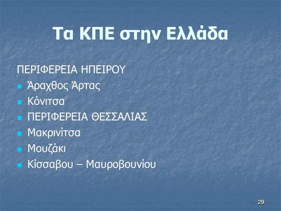 29 Τα ΚΠΕ στην Ελλάδα ΠΕΡΙΦΕΡΕΙΑ ΗΠΕΙΡΟΥ Άραχθος Άρτας Κόνιτσα ΠΕΡΙΦΕΡΕΙΑ ΘΕΣΣΑΛΙΑΣ Μακρινίτσα Μουζάκι Κίσσαβου – Μαυροβουνίου