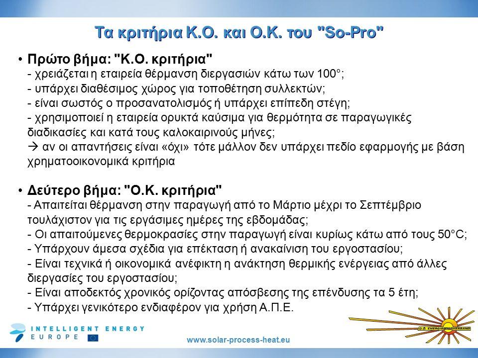 www.solar-process-heat.eu Τα κριτήρια K.O.και O.K.