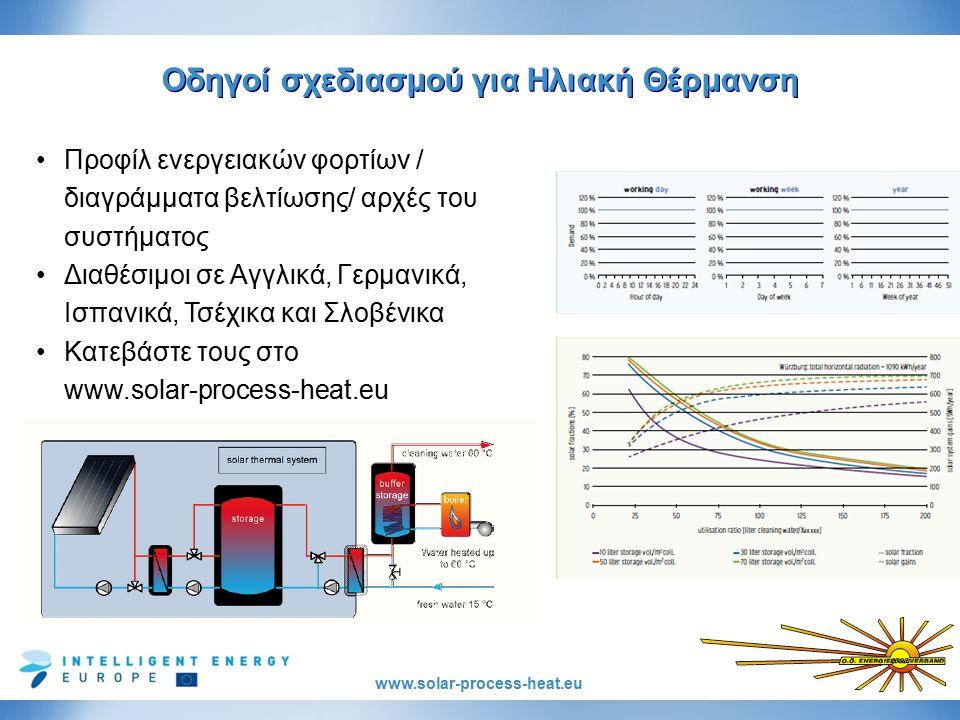 www.solar-process-heat.eu Οδηγοί σχεδιασμού για Ηλιακή Θέρμανση Προφίλ ενεργειακών φορτίων / διαγράμματα βελτίωσης/ αρχές του συστήματος Διαθέσιμοι σε Αγγλικά, Γερμανικά, Ισπανικά, Τσέχικα και Σλοβένικα Κατεβάστε τους στο www.solar-process-heat.eu