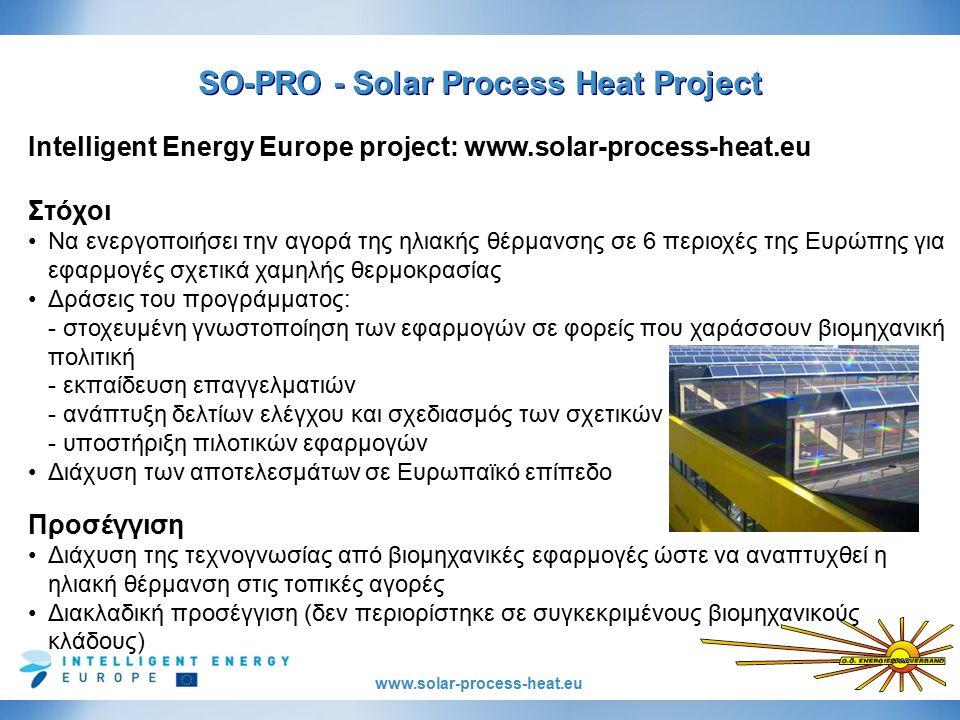 www.solar-process-heat.eu So-Pro project partners & regions ΕταίροςΠεριοχή O.Ö.